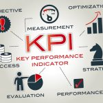 Key Performance Indicators (KPI's) for Your Brevard County Business Work Goals in 2018